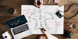 Montando a máquina de aquisição de clientes em agências de marketing